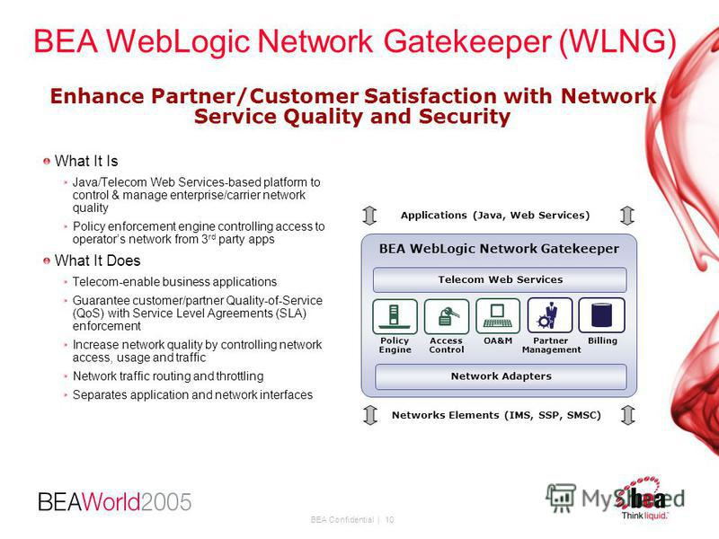 BEA Confidential | 10 BEA WebLogic Network Gatekeeper (WLNG) What It Is Java/Telecom Web Services-based platform to control & manage enterprise/carrier network quality Policy enforcement engine controlling access to operators network from 3 rd party