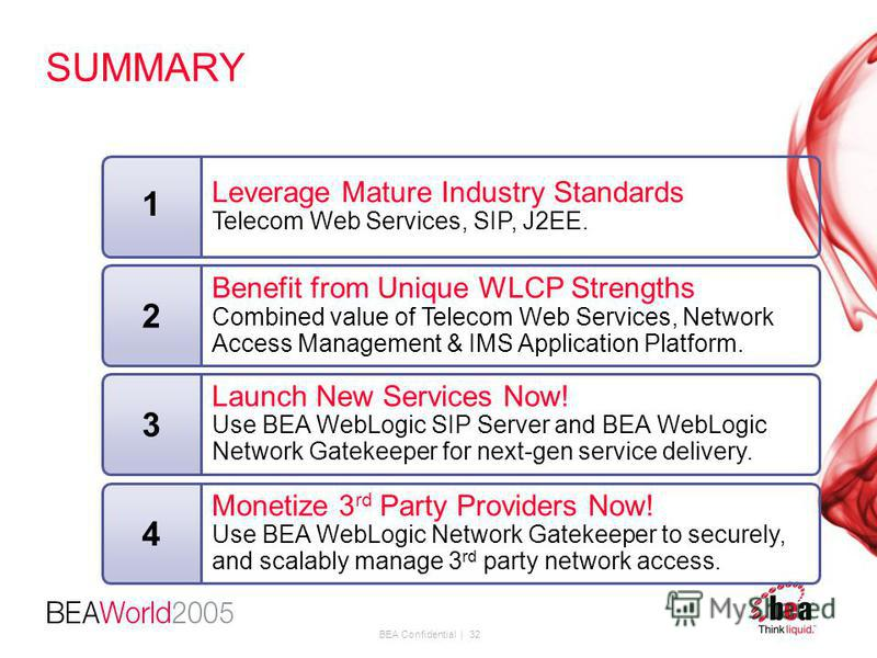 BEA Confidential | 32 Leverage Mature Industry Standards Telecom Web Services, SIP, J2EE. 1 Benefit from Unique WLCP Strengths Combined value of Telecom Web Services, Network Access Management & IMS Application Platform. 2 Launch New Services Now! Us