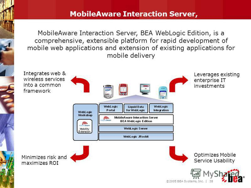 ©2005 BEA Systems, Inc. | 37 BEA SDP – Key Products MobileAware Interaction Server, BEA WebLogic Edition BEA WebLogic SIP Server BEA WebLogic Network Gatekeeper BEA WebLogic Platform BEA WebLogic Server BEA WebLogic Portal BEA WebLogic Integration BE