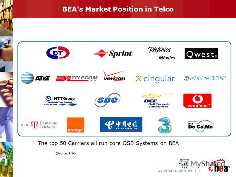 ©2005 BEA Systems, Inc. | 3 About BEA SYSTEMS worlds leading provider of application infrastructure software in top 6 software companies in the world More than 15,000 customers Majority of Fortune Global 500 companies run on BEA software BEA Tuxedo B