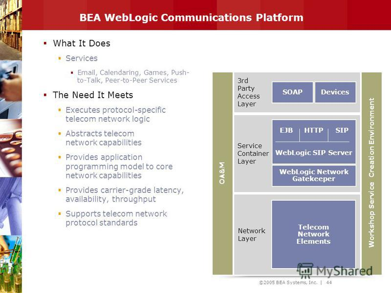 ©2005 BEA Systems, Inc. | 43 BEA WebLogic Communications Platform 3 rd party access layer Service Container Layer Network layer SOAP (Programmatic access) Devices WebLogic Network Gatekeeper Media Gateway IMS SMSC MMSC MSC VoIP WebLogic SIP Server EJ