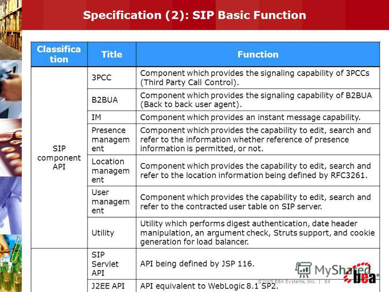 ©2005 BEA Systems, Inc. | 63 Specification(1): Components for SIP-Application Development Classificati on TitleFunction Sample application Sample application for WLI Sample of the workflow using BPM WebLogic Integration which carries out (1) requesti