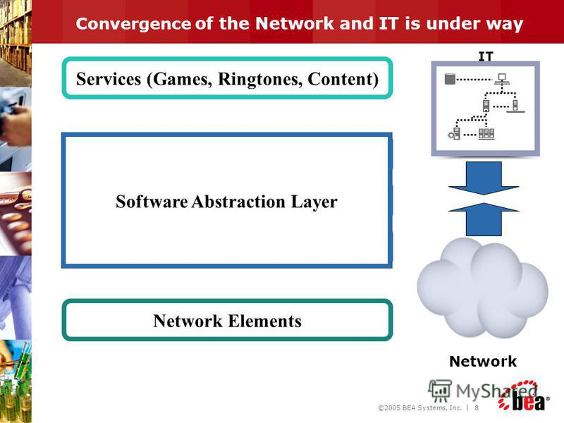 ©2005 BEA Systems, Inc. | 7 Trivergence of IT, OSS/BSS, Network NGN = Next Generation Network Convergence of networks fixed + mobile + cable + ISP +... Convergence of IT and Telco worlds SDP = Service Delivery Platform software platform for converged