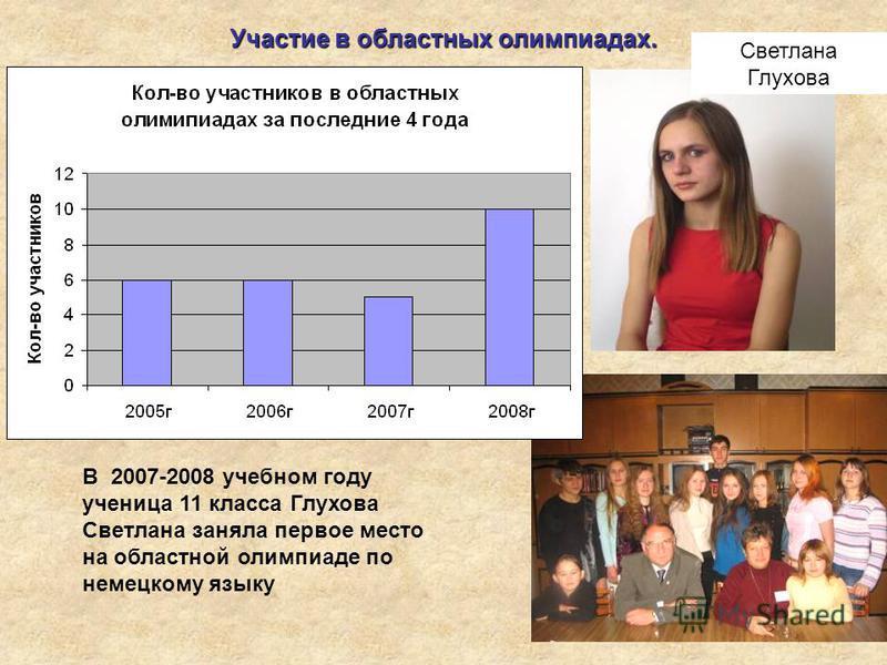 6 АСОШ 1 Участие в областных олимпиадах. В 2007-2008 учебном году ученица 11 класса Глухова Светлана заняла первое место на областной олимпиаде по немецкому языку Светлана Глухова