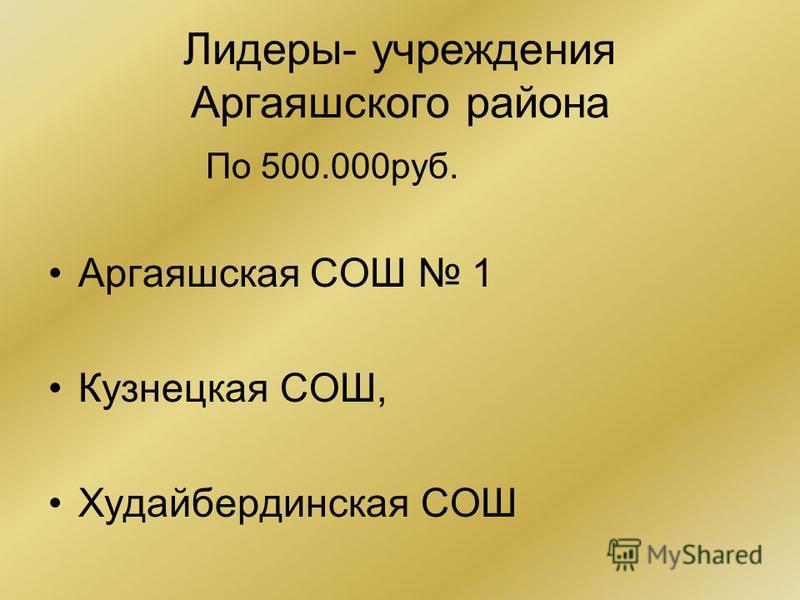 Лидеры- учреждения Аргаяшского района По 500.000 руб. Аргаяшская СОШ 1 Кузнецкая СОШ, Худайбердинская СОШ