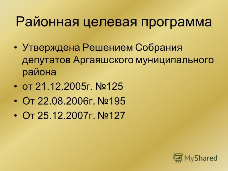 Районная целевая программа Утверждена Решением Собрания депутатов Аргаяшского муниципального района от 21.12.2005 г. 125 От 22.08.2006 г. 195 От 25.12.2007 г. 127