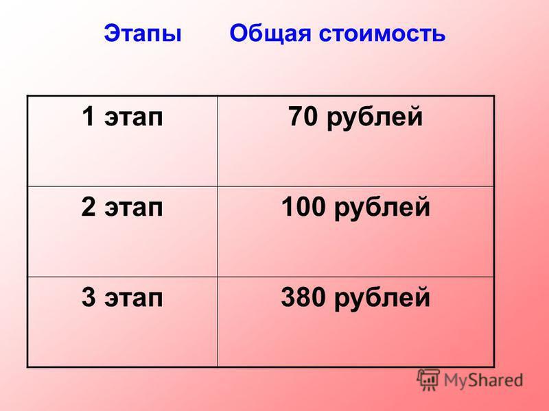 Этапы Общая стоимость 1 этап 70 рублей 2 этап 100 рублей 3 этап 380 рублей