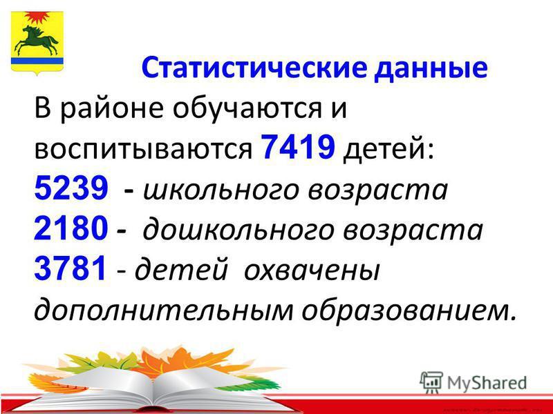 3 Статистические данные В районе обучаются и воспитываются 7419 детей: 5239 - школьного возраста 2180 - дошкольного возраста 3781 - детей охвачены дополнительным образованием.