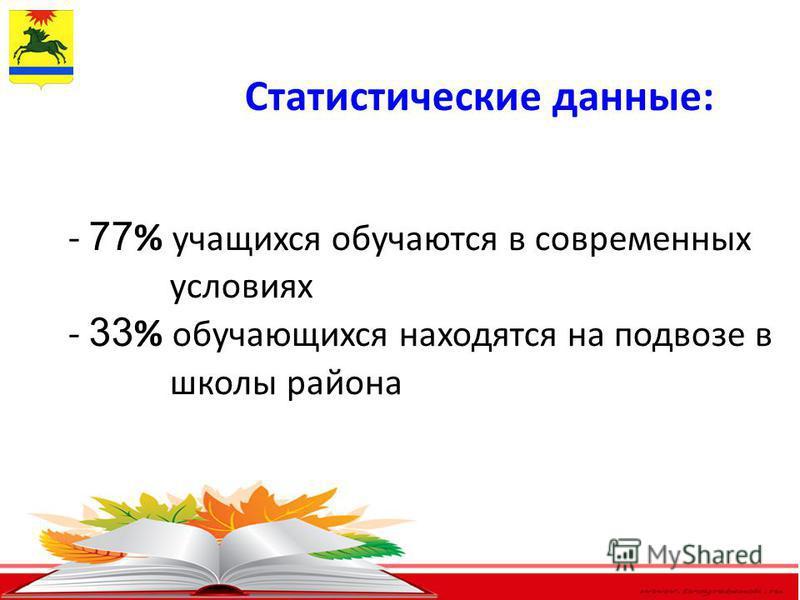 5 Статистические данные: - 77 % учащихся обучаются в современных условиях - 33 % обучающихся находятся на подвозе в школы района