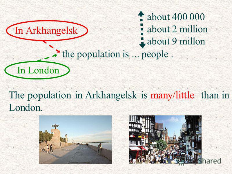 In Arkhangelsk In London the population is... people. about 400 000 about 2 million about 9 millon The population in Arkhangelsk is many/little than in London.