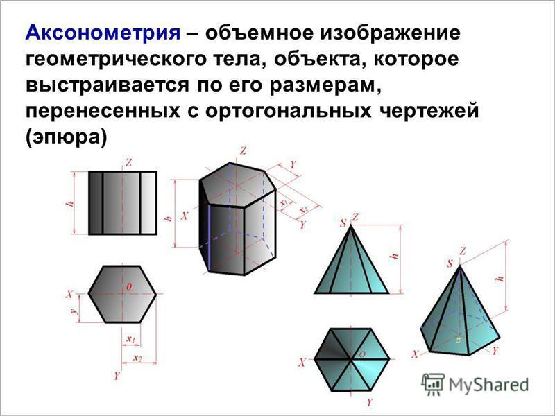 Аксонометрия – объемное изображение геометрического тела, объекта, которое выстраивается по его размерам, перенесенных с ортогональных чертежей (эпюра)