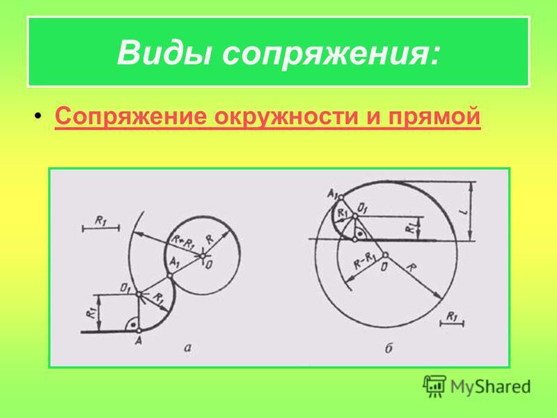 Виды сопряжения: Сопряжение двух окружностей