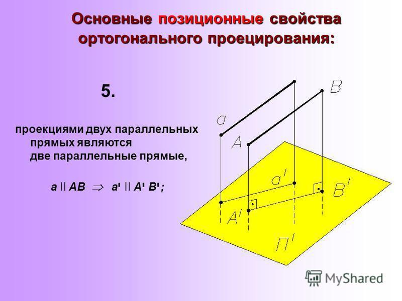 Основные позиционные свойства ортогонального проецирования: проекциями двух параллельных прямых являются две параллельные прямые, а II AB а י II А י В י ; 5.