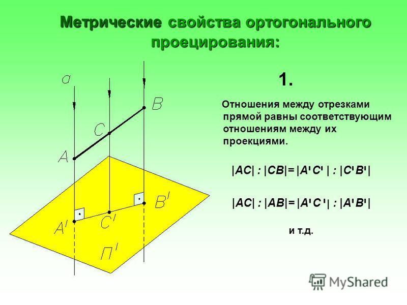 Метрические свойства ортогонального проецирования: Отношения между отрезками прямой равны соответствующим отношениям между их проекциями. |АС| : |СВ|= |А י С י | : |С י В י | |АС| : |АВ|= |А י С י | : |А י В י | и т.д. 1.
