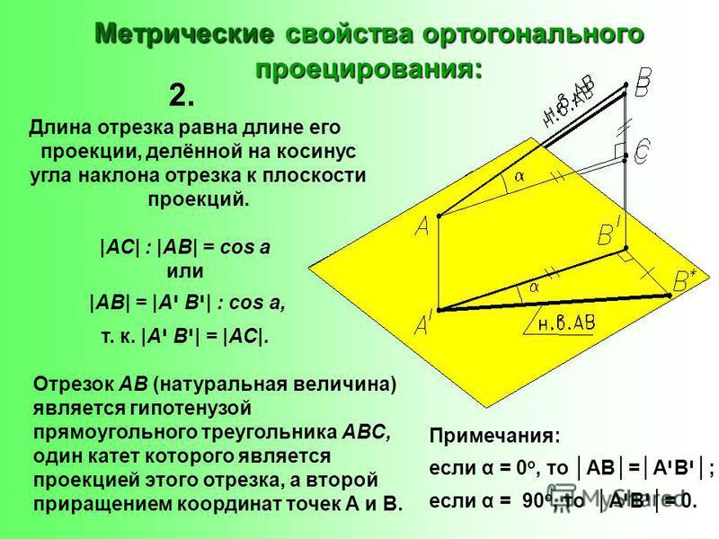 Метрические свойства ортогонального проецирования: Длина отрезка равна длине его проекции, делённой на косинус угла наклона отрезка к плоскости проекций. |АС| : |АВ| = cos a или |АВ| = |А י В י | : cos a, т. к. |А י В י | = |АС|. 2. Примечания: если