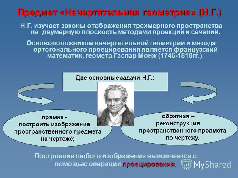 Две основные задачи Н.Г.: Предмет «Начертательная геометрия» (Н.Г.) Н.Г. изучает законы отображения трехмерного пространства на двумерную плоскость методами проекций и сечений. Основоположником начертательной геометрии и метода ортогонального проецир