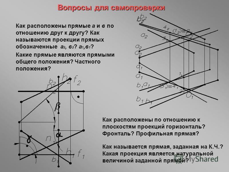Вопросы для самопроверки Как расположены прямые а и в по отношению друг к другу? Как называются проекции прямых обозначенные а 2, в 2 ? а 1,в 1 ? Какие прямые являются прямыми общего положения? Частного положения? Как расположены по отношению к плоск