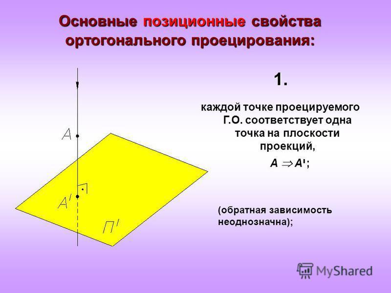 Основные позиционные свойства ортогонального проецирования: каждой точке проецируемого Г.О. соответствует одна точка на плоскости проекций, А А י ; 1. (обратная зависимость неоднозначна);