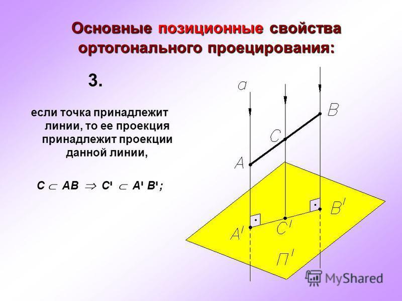 Основные позиционные свойства ортогонального проецирования: если точка принадлежит линии, то ее проекция принадлежит проекции данной линии, С АВ С י А י В י ; 3.