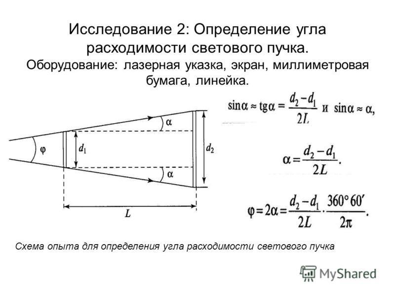 Исследование 2: Определение угла расходимости светового пучка. Оборудование: лазерная указка, экран, миллиметровая бумага, линейка. Схема опыта для определения угла расходимости светового пучка