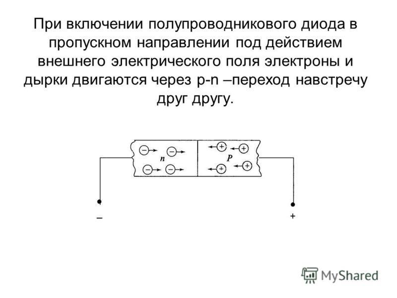 При включении полупроводникового диода в пропускном направлении под действием внешнего электрического поля электроны и дырки двигаются через p-n –переход навстречу друг другу. _ +