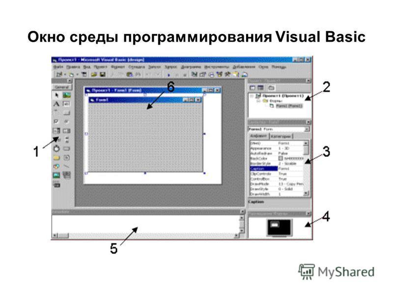 Окно среды программирования Visual Basic
