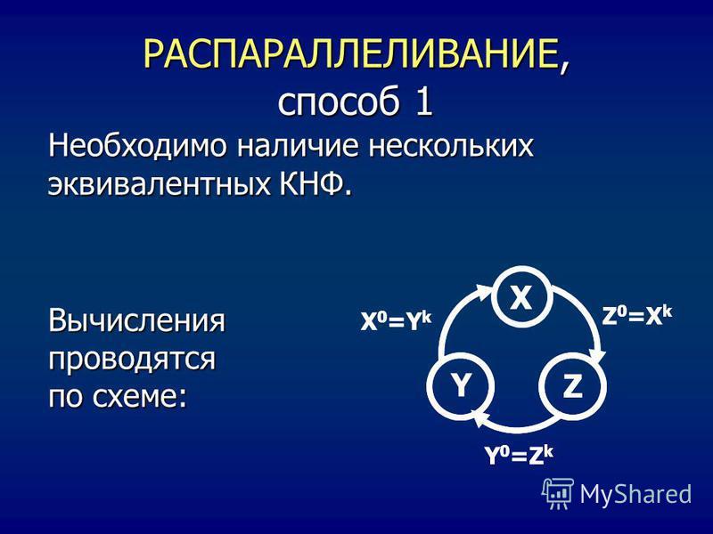 РАСПАРАЛЛЕЛИВАНИЕ, способ 1 Необходимо наличие нескольких эквивалентных КНФ. Вычисления проводятся по схеме: Z X Z 0 =X k Y 0 =Z k X 0 =Y k Y