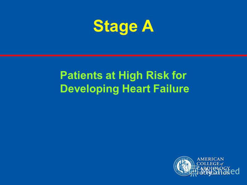 Stage A Patients at High Risk for Developing Heart Failure