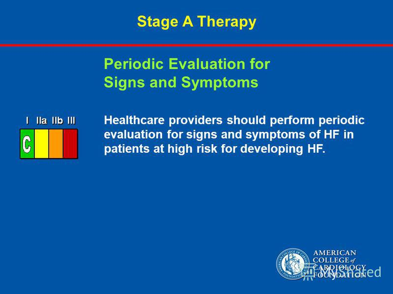 Stage A Therapy Healthcare providers should perform periodic evaluation for signs and symptoms of HF in patients at high risk for developing HF. Periodic Evaluation for Signs and Symptoms