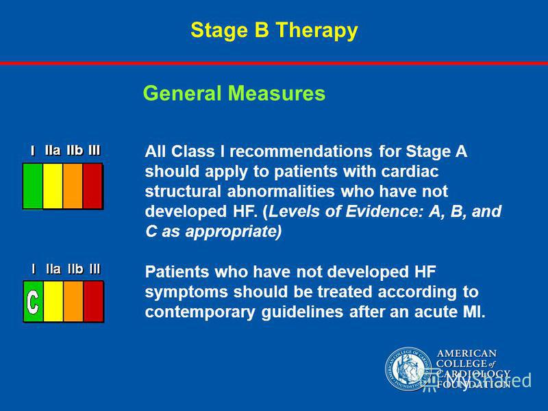 Stage B Therapy All Class I recommendations for Stage A should apply to patients with cardiac structural abnormalities who have not developed HF. (Levels of Evidence: A, B, and C as appropriate) Patients who have not developed HF symptoms should be t