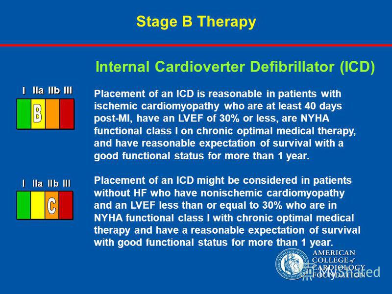 Stage B Therapy Placement of an ICD is reasonable in patients with ischemic cardiomyopathy who are at least 40 days post-MI, have an LVEF of 30% or less, are NYHA functional class I on chronic optimal medical therapy, and have reasonable expectation