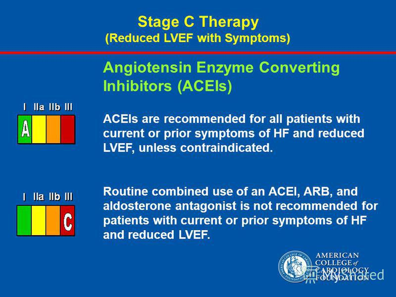 ACEIs are recommended for all patients with current or prior symptoms of HF and reduced LVEF, unless contraindicated. Routine combined use of an ACEI, ARB, and aldosterone antagonist is not recommended for patients with current or prior symptoms of H