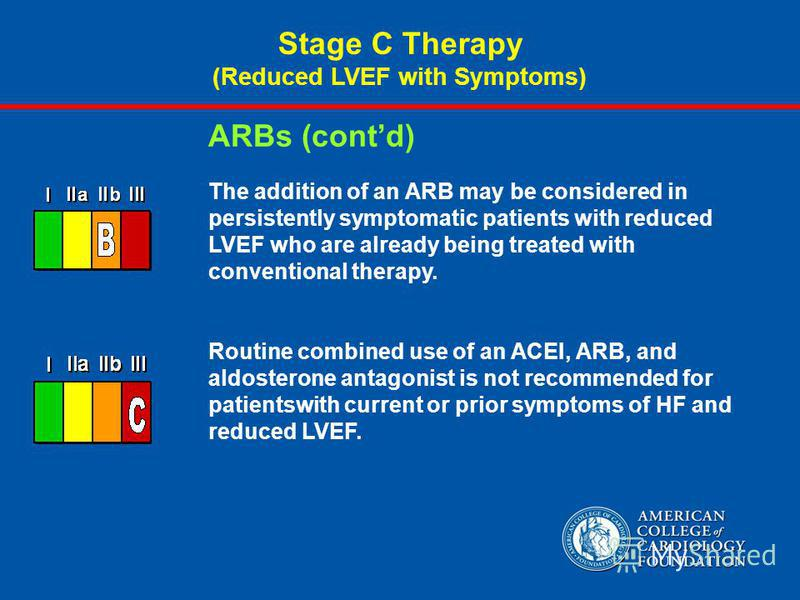 The addition of an ARB may be considered in persistently symptomatic patients with reduced LVEF who are already being treated with conventional therapy. Routine combined use of an ACEI, ARB, and aldosterone antagonist is not recommended for patientsw