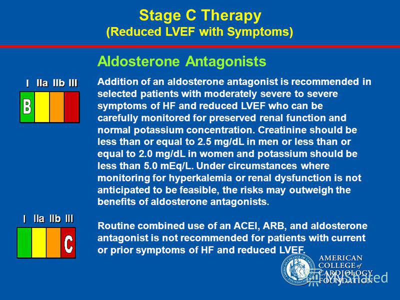 Addition of an aldosterone antagonist is recommended in selected patients with moderately severe to severe symptoms of HF and reduced LVEF who can be carefully monitored for preserved renal function and normal potassium concentration. Creatinine shou