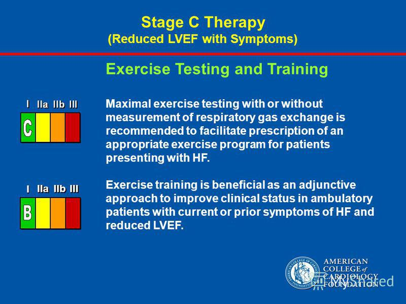 Maximal exercise testing with or without measurement of respiratory gas exchange is recommended to facilitate prescription of an appropriate exercise program for patients presenting with HF. Exercise training is beneficial as an adjunctive approach t