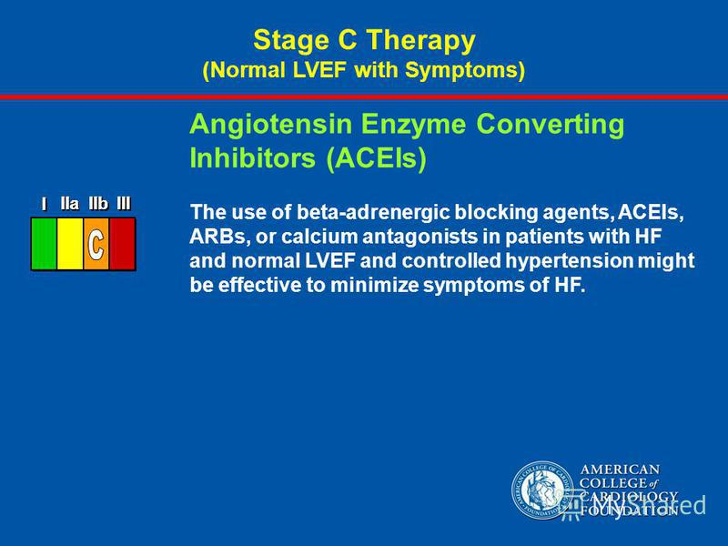 The use of beta-adrenergic blocking agents, ACEIs, ARBs, or calcium antagonists in patients with HF and normal LVEF and controlled hypertension might be effective to minimize symptoms of HF. Angiotensin Enzyme Converting Inhibitors (ACEIs) Stage C Th