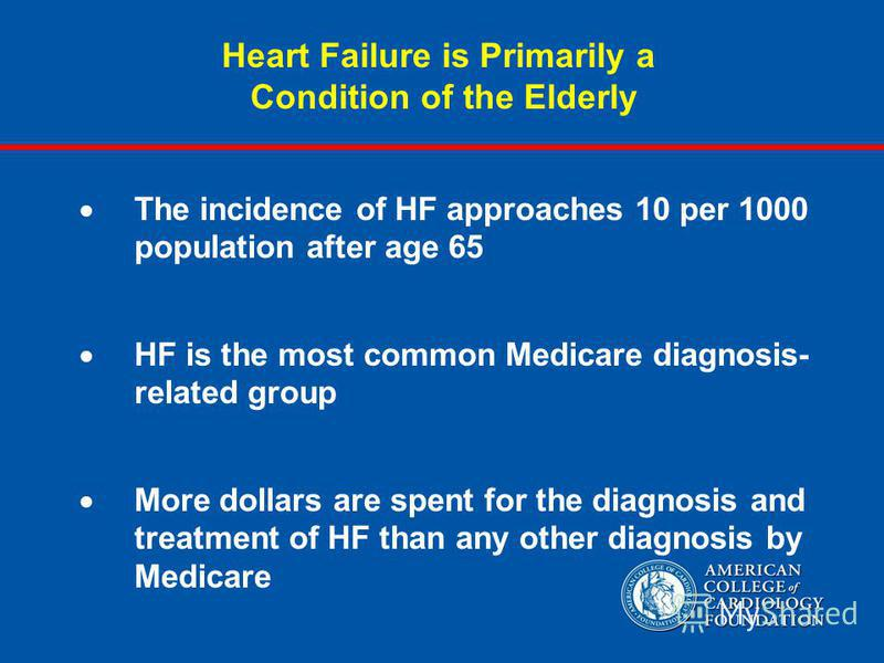 Heart Failure is Primarily a Condition of the Elderly The incidence of HF approaches 10 per 1000 population after age 65 HF is the most common Medicare diagnosis- related group More dollars are spent for the diagnosis and treatment of HF than any oth
