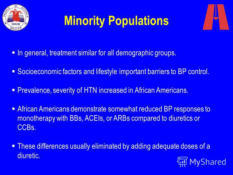 Minority Populations In general, treatment similar for all demographic groups. Socioeconomic factors and lifestyle important barriers to BP control. Prevalence, severity of HTN increased in African Americans. African Americans demonstrate somewhat re
