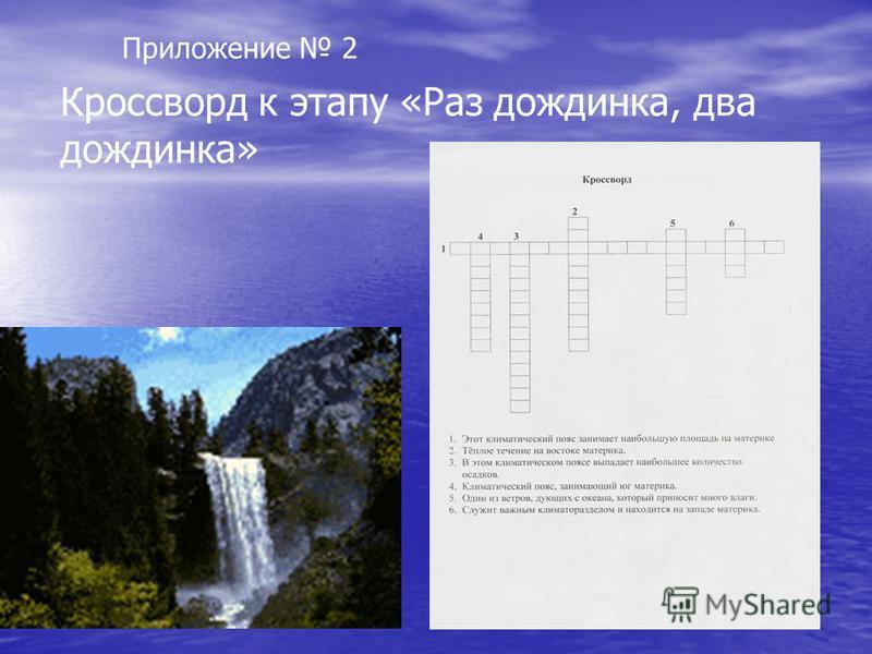 Приложение 2 Кроссворд к этапу «Раз дождинка, два дождинка»