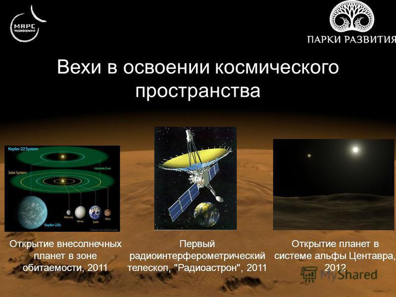 Вехи в освоении космического пространства Открытие внесолнечных планет в зоне обитаемости, 2011 Первый радиоинтерферометрический телескоп, Радиоастрон, 2011 Открытие планет в системе альфы Центавра, 2012