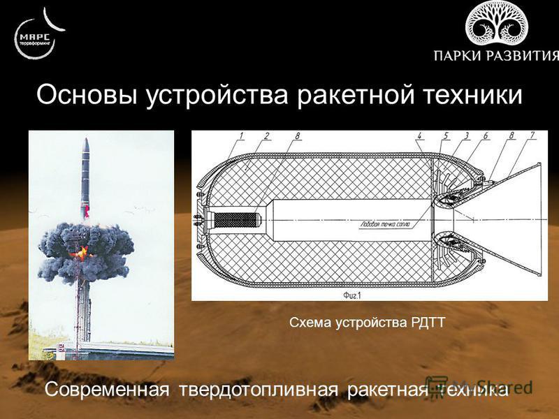Основы устройства ракетной техники Современная твердотопливная ракетная техника Схема устройства РДТТ