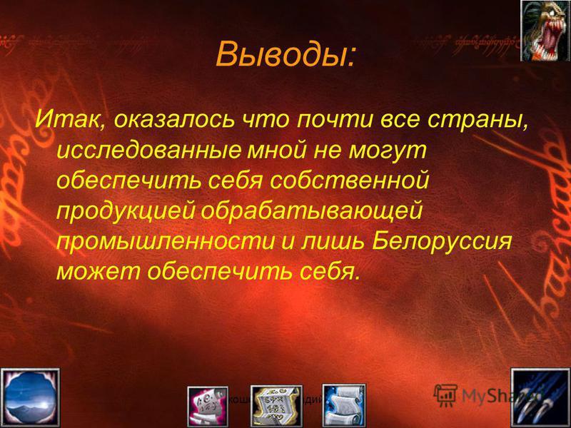 Прокошенков Аркадий, группа 111 Выводы: Итак, оказалось что почти все страны, исследованные мной не могут обеспечить себя собственной продукцией обрабатывающей промышленности и лишь Белоруссия может обеспечить себя.