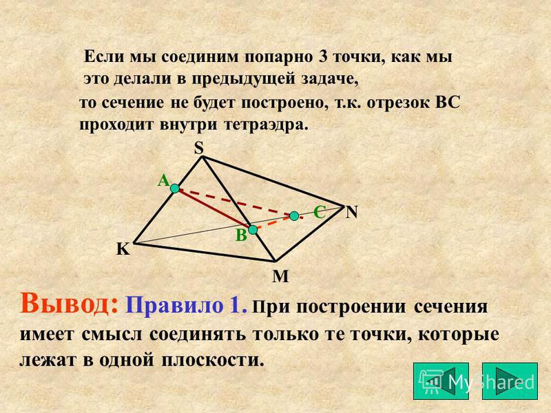 В А С Если мы соединим попарно 3 точки, как мы это делали в предыдущей задаче, то сечение не будет построено, т.к. отрезок ВС проходит внутри тетраэдра. Вывод: Правило 1. П ри построении сечения имеет смысл соединять только те точки, которые лежат в