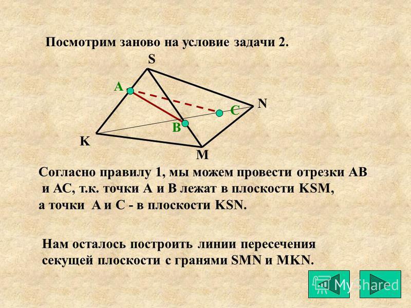 Посмотрим заново на условие задачи 2. А В С Согласно правилу 1, мы можем провести отрезки АВ и АС, т.к. точки А и В лежат в плоскости KSM, а точки A и C - в плоскости KSN. S N M K Нам осталось построить линии пересечения секущей плоскости с гранями S