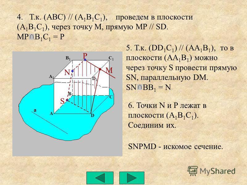 A A1A1 B1B1 C1C1 D1D1 D C B P M 5. Т.к. (DD 1 C 1 ) // (AA 1 B 1 ), то в плоскости (AA 1 B 1 ) можно через точку S провести прямую SN, параллельную DM. SN BB 1 = N SNPMD - искомое сечение. S N 6. Точки N и P лежат в плоскости (A 1 B 1 C 1 ). Соединим