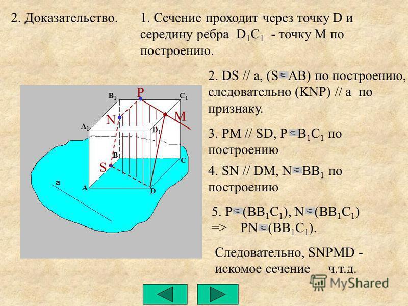 A A1A1 B1B1 C1C1 D1D1 D C B P M Следовательно, SNPMD - искомое сечение ч.т.д. S N 2. Доказательство.1. Сечение проходит через точку D и середину ребра D 1 C 1 - точку M по построению. 2. DS // a, (S AB) по построению, следовательно (KNP) // a по приз