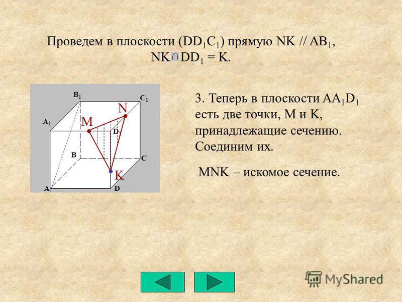 A1A1 B1B1 C1C1 D1D1 A B D C N M K 3. Теперь в плоскости AA 1 D 1 есть две точки, M и K, принадлежащие сечению. Соединим их. MNK – искомое сечение. Проведем в плоскости (DD 1 C 1 ) прямую NK // AB 1, NK DD 1 = K.