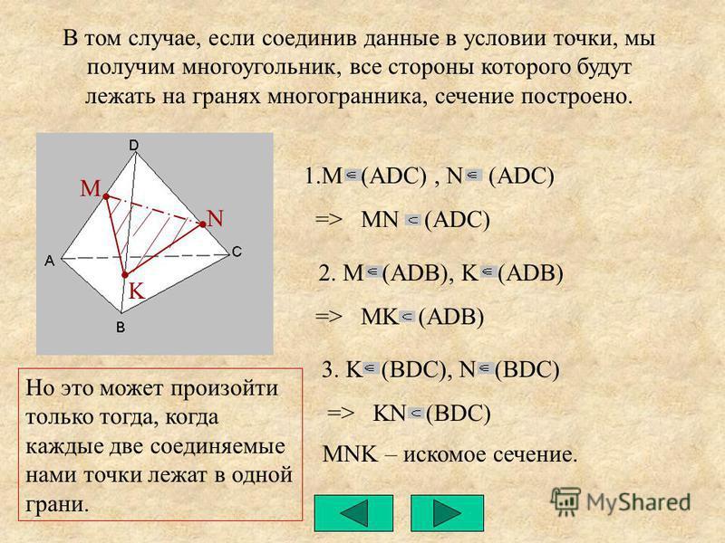 В том случае, если соединив данные в условии точки, мы получим многоугольник, все стороны которого будут лежать на гранях многогранника, сечение построено. N M K 1. M (ADC), N (ADC) => MN (ADC) 2. M (ADB), K (ADB) => MK (ADB) 3. K (BDC), N (BDC) => K
