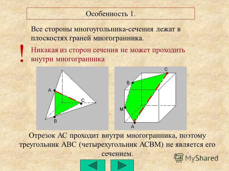 Особенность 1. Все стороны многоугольника-сечения лежат в плоскостях граней многогранника. Никакая из сторон сечения не может проходить внутри многогранника ! Отрезок АС проходит внутри многогранника, поэтому треугольник АВС (четырехугольник АСВМ) не