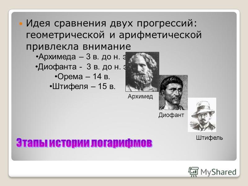 Идея сравнения двух прогрессий: геометрической и арифметической привлекла внимание Архимеда – 3 в. до н. э. Диофанта - 3 в. до н. э. Орема – 14 в. Штифеля – 15 в. Архимед Диофант Штифель